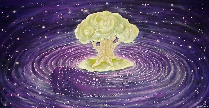 Дерево | Деревья | ОБЩЕНИЕ С ДЕРЕВЬЯМИ