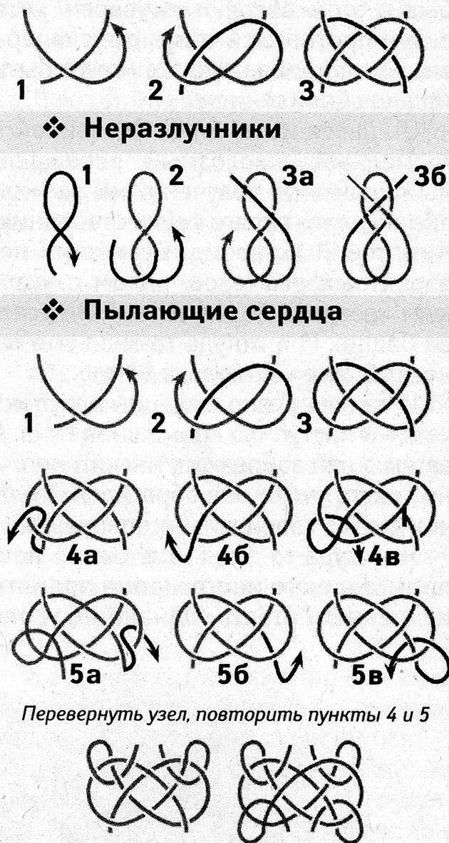 Форум »