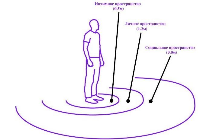 intimnaya-zona-granitsi
